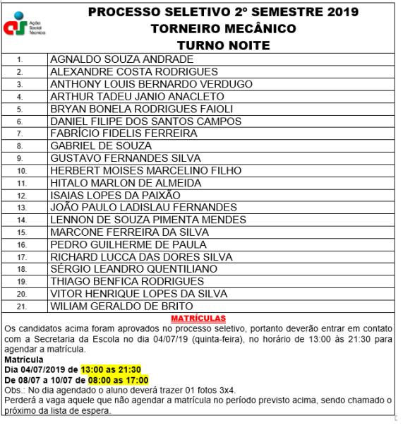 Tornearia Fundacíon Elosua Rojo 2° Semestre Noite